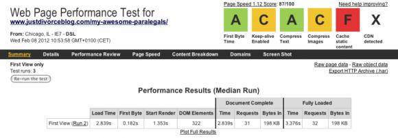 webpagetest cloudflare