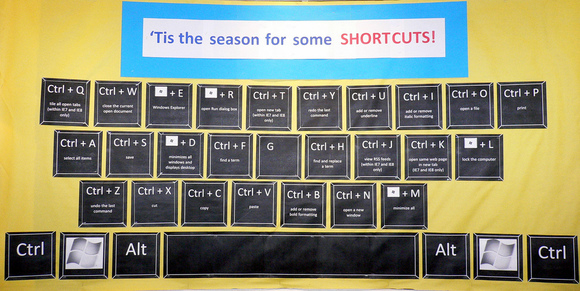 Windows XP Keyboard Shortcuts by arvindgrover