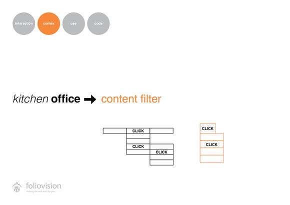 responsive design wordpress 15