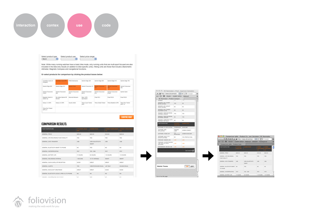 Example data table unreadable at small screen still for Responsive table design