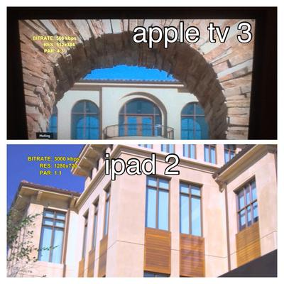 ATV vs iPad vs computer Netflix streaming