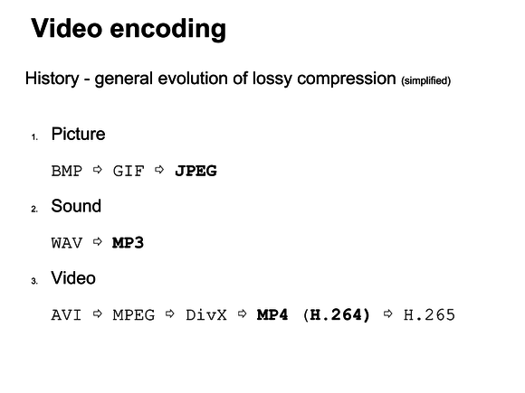 video wordpress encoding history