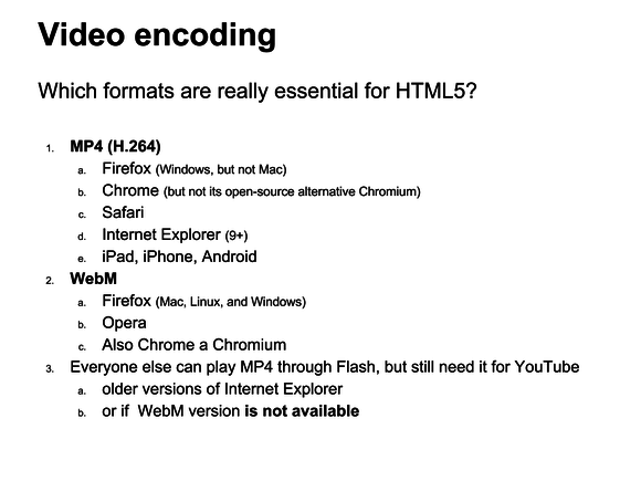 video wordpress html5 video formats