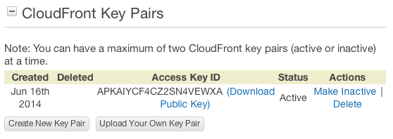 8 1 cloudfront key id
