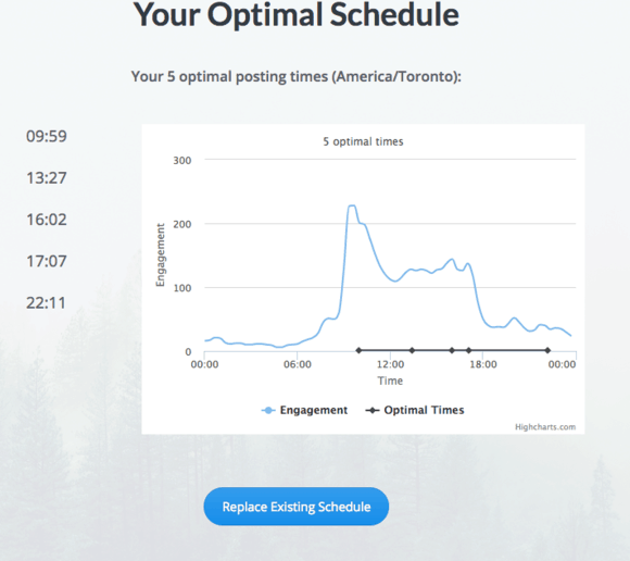 Buffer Optimal Scheduling Tool Graph