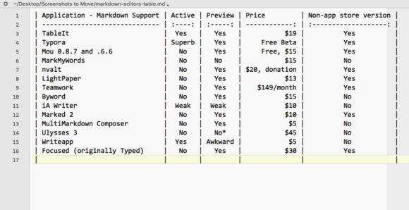 Clean preview in BBEdit lets you just copy and paste Markdown table lines, even long ones