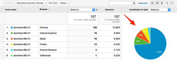 Google Analytics 7